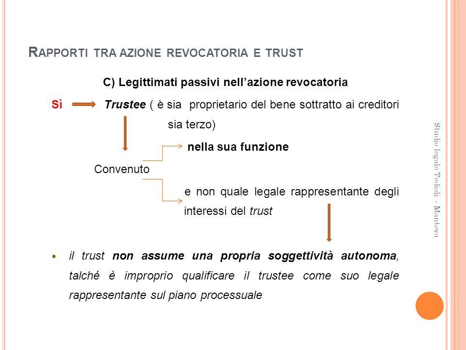 R APPORTI TRA AZIONE REVOCATORIA E TRUST C) Legittimati passivi nellazione revocatoria Sì Trustee ( è sia proprietario del bene sottratto ai creditori