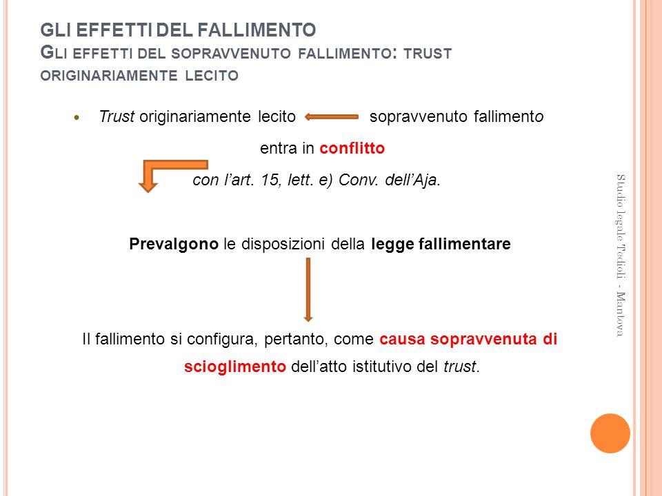 GLI EFFETTI DEL FALLIMENTO G LI EFFETTI DEL SOPRAVVENUTO FALLIMENTO : TRUST ORIGINARIAMENTE LECITO Trust originariamente lecito sopravvenuto falliment