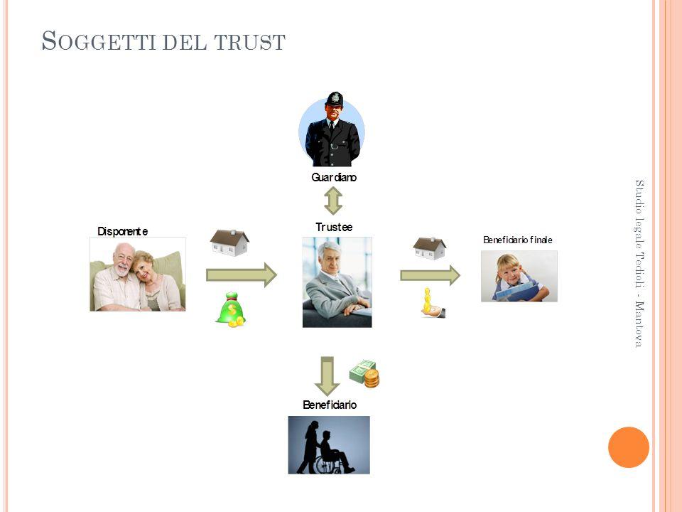 S OGGETTI DEL TRUST Studio legale Tedioli - Mantova