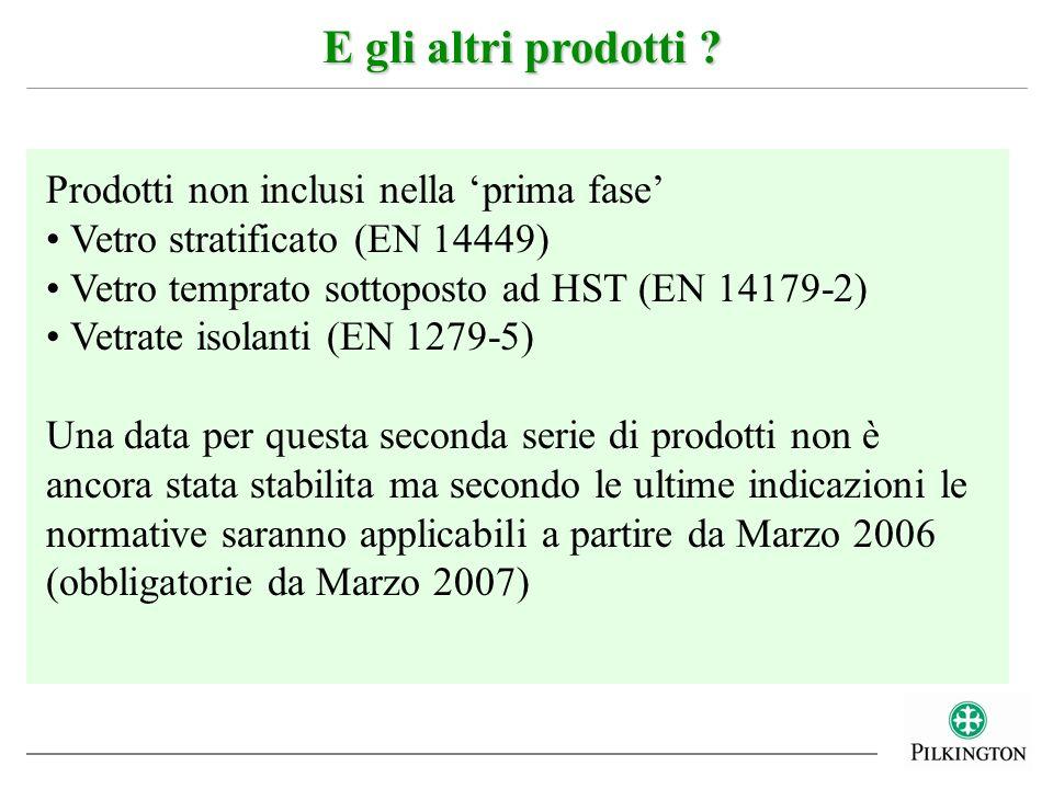 E gli altri prodotti ? Prodotti non inclusi nella prima fase Vetro stratificato (EN 14449) Vetro temprato sottoposto ad HST (EN 14179-2) Vetrate isola
