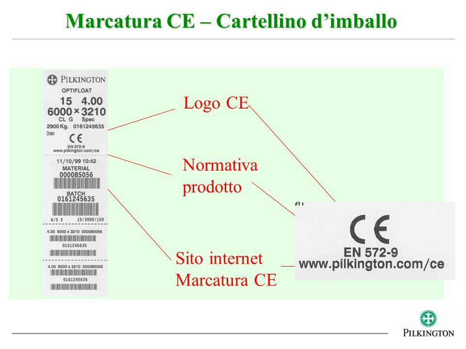 Marcatura CE – Cartellino dimballo Logo CE Sito internet Marcatura CE Normativa prodotto
