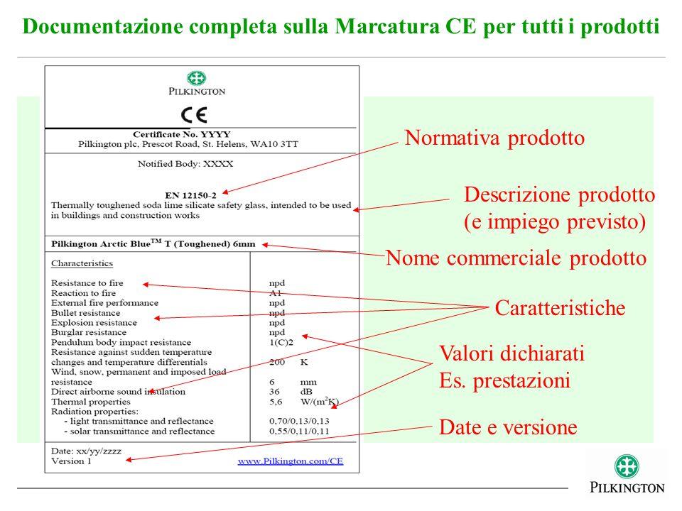 Documentazione completa sulla Marcatura CE per tutti i prodotti Normativa prodotto Descrizione prodotto (e impiego previsto) Nome commerciale prodotto