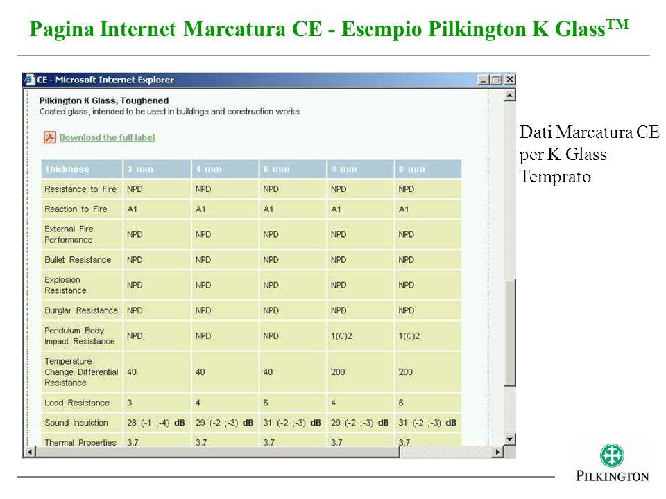 Pagina Internet Marcatura CE - Esempio Pilkington K Glass TM Dati Marcatura CE per K Glass Temprato