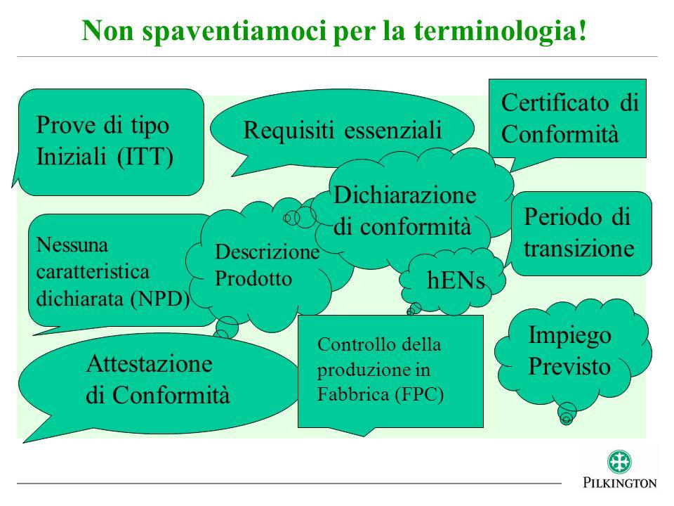 Non spaventiamoci per la terminologia! Attestazione di Conformità Controllo della produzione in Fabbrica (FPC) Requisiti essenziali Impiego Previsto P