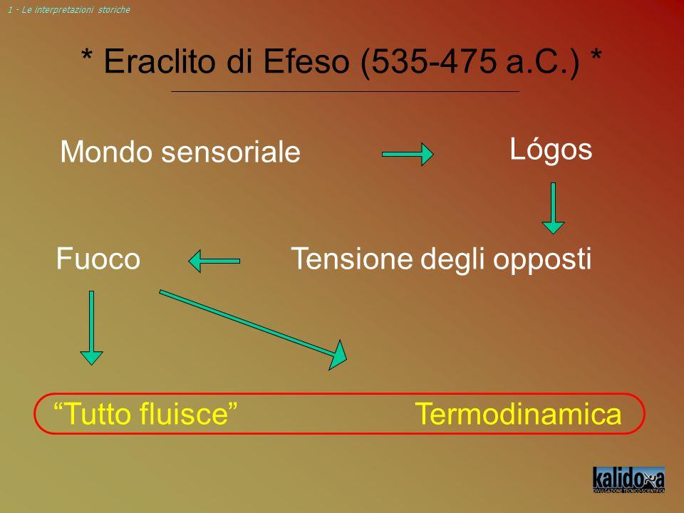 * Eraclito di Efeso (535-475 a.C.) * Tutto fluisce Lógos Tensione degli opposti Fuoco Mondo sensoriale Termodinamica 1 - Le interpretazioni storiche