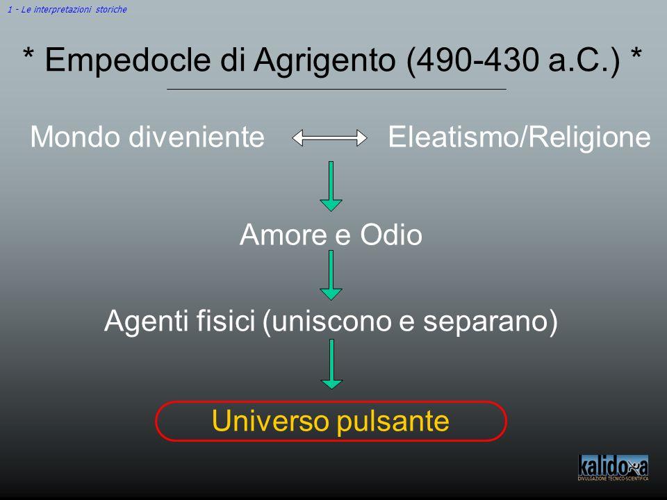 * Empedocle di Agrigento (490-430 a.C.) * Mondo divenienteEleatismo/Religione Amore e Odio Agenti fisici (uniscono e separano) Universo pulsante 1 - L