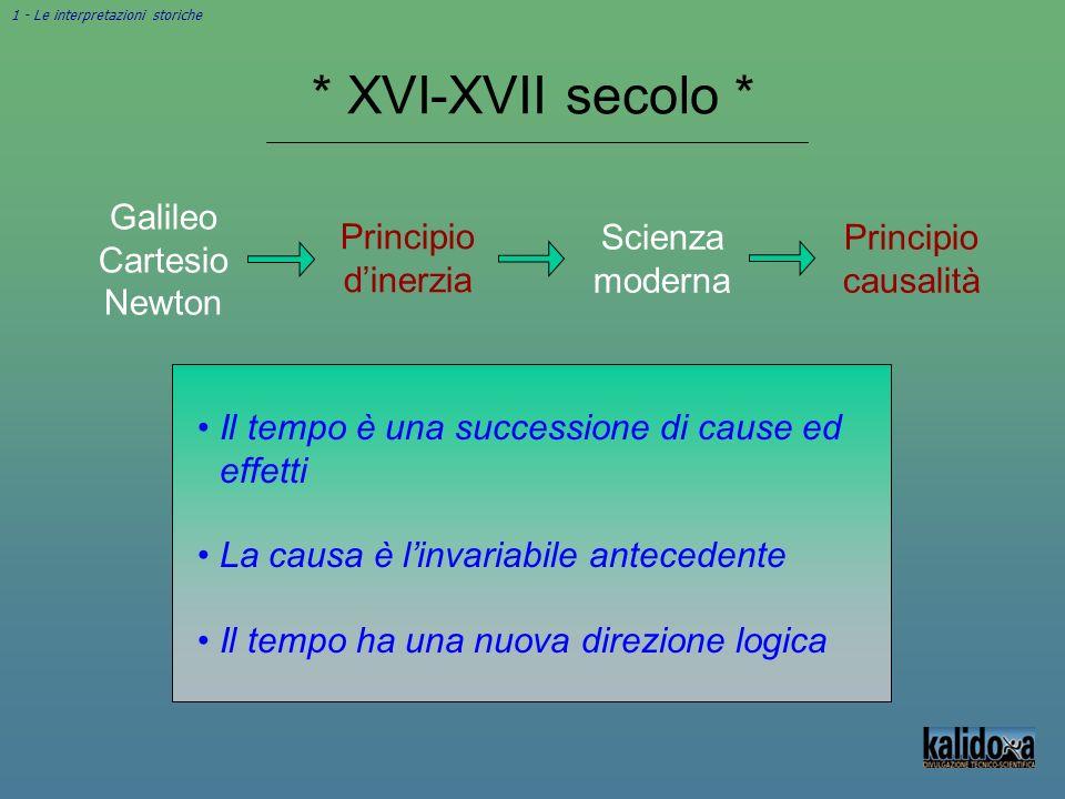 Galileo Cartesio Newton Scienza moderna * XVI-XVII secolo * Principio dinerzia Il tempo è una successione di cause ed effetti La causa è linvariabile