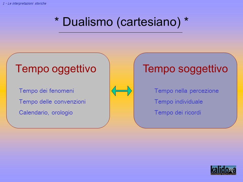 Tempo oggettivoTempo soggettivo Tempo dei fenomeni Tempo delle convenzioni Calendario, orologio Tempo nella percezione Tempo individuale Tempo dei ric