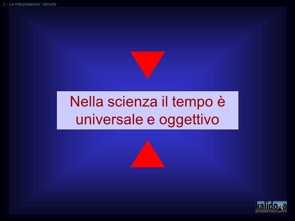 Nella scienza il tempo è universale e oggettivo 1 - Le interpretazioni storiche