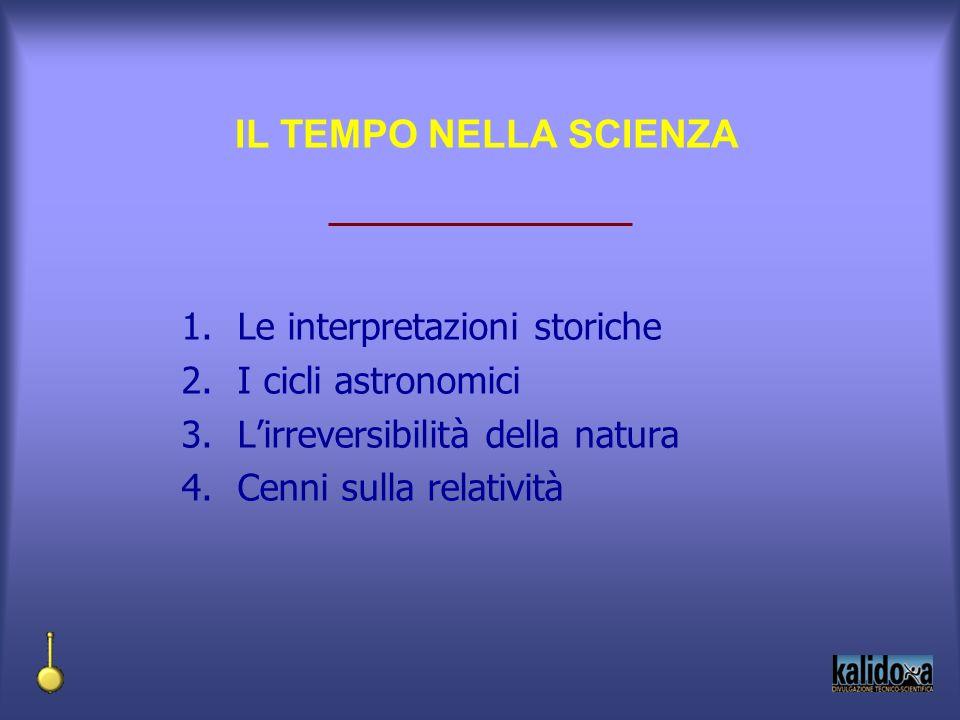 * Tempo lineare * Evoluzione termodinamica Evoluzione biologica Evoluzione cosmica 3 – Lirreversibilità della natura Il passato non torna