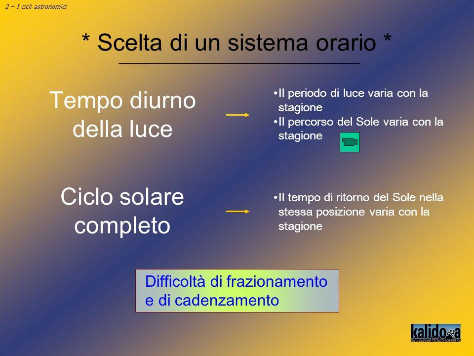 * Scelta di un sistema orario * Tempo diurno della luce Ciclo solare completo 2 – I cicli astronomici Il periodo di luce varia con la stagione Il perc