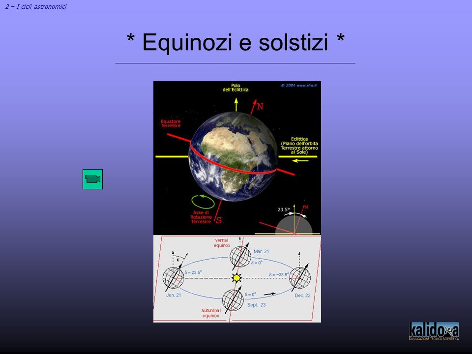 * Equinozi e solstizi * 2 – I cicli astronomici