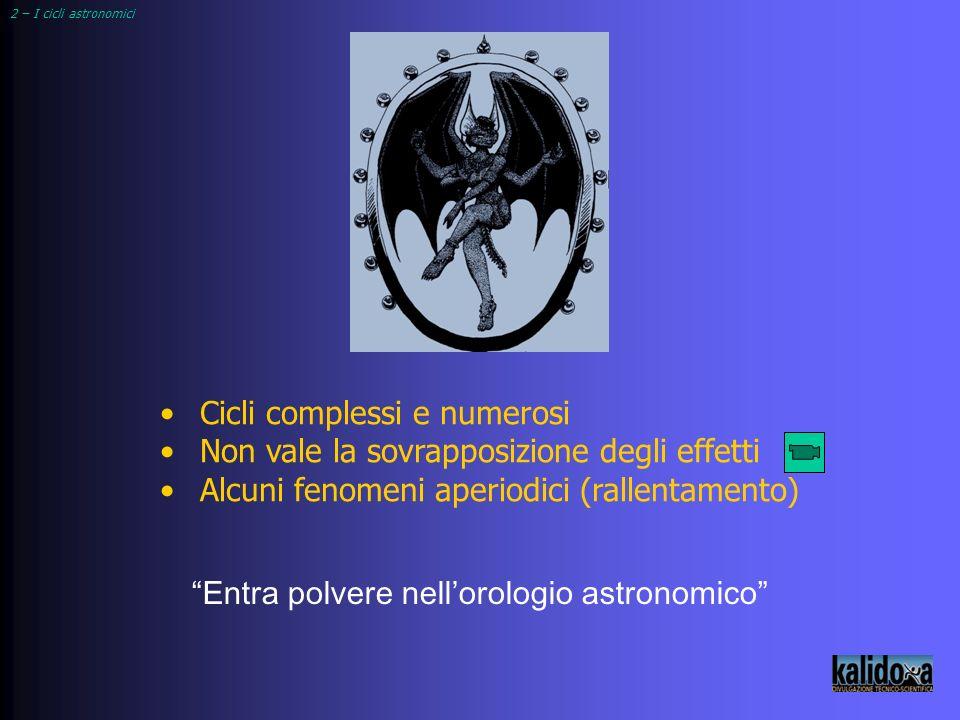 Entra polvere nellorologio astronomico Cicli complessi e numerosi Non vale la sovrapposizione degli effetti Alcuni fenomeni aperiodici (rallentamento)