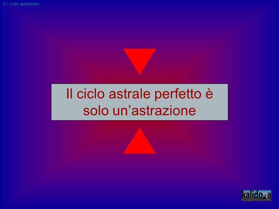 Il ciclo astrale perfetto è solo unastrazione 2 – I cicli astronomici