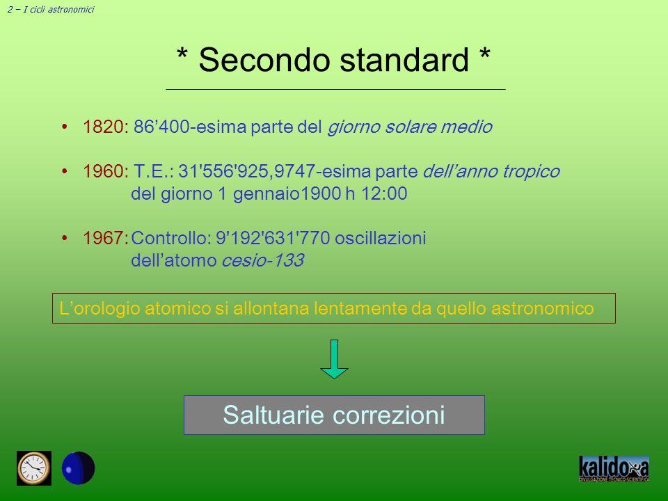 * Secondo standard * 1820: 86400-esima parte del giorno solare medio 1960: T.E.: 31'556'925,9747-esima parte dellanno tropico del giorno 1 gennaio1900