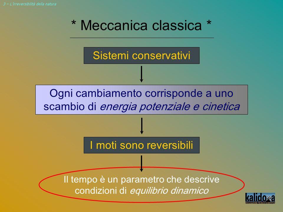 * Meccanica classica * 3 – Lirreversibilità della natura Ogni cambiamento corrisponde a uno scambio di energia potenziale e cinetica Sistemi conservat