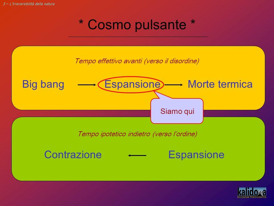 3 – Lirreversibilità della natura Big bangMorte termicaEspansione * Cosmo pulsante * EspansioneContrazione Tempo effettivo avanti (verso il disordine)