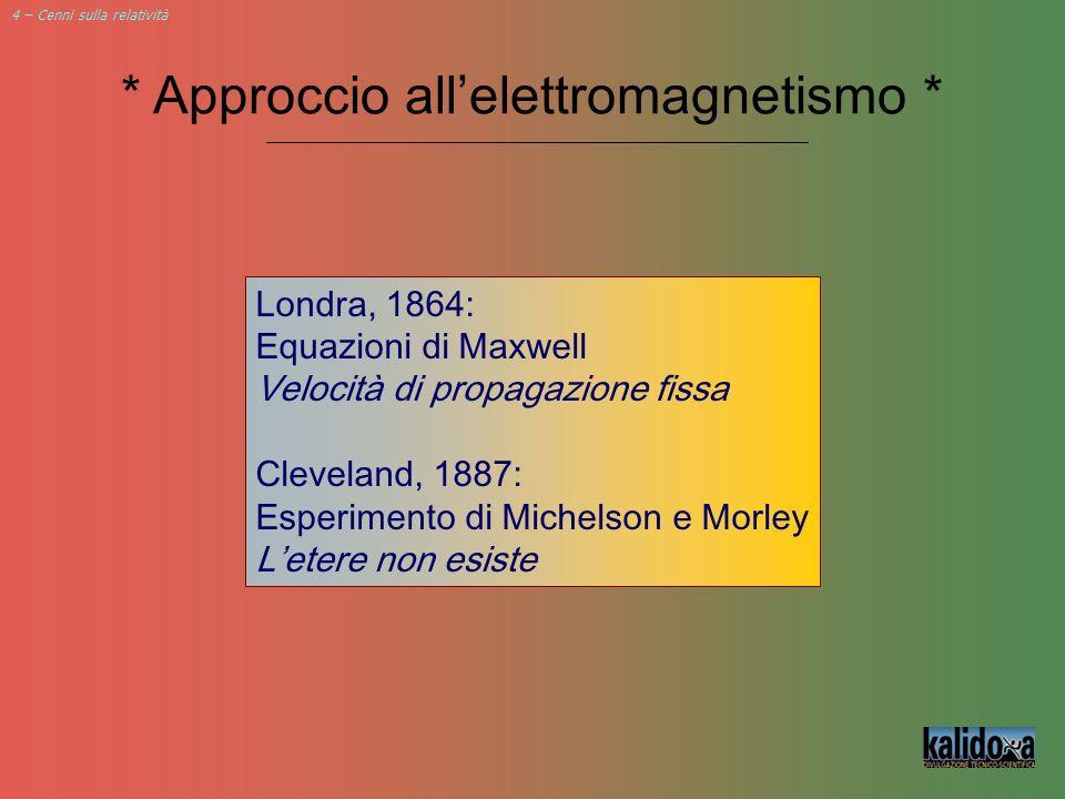 4 – Cenni sulla relatività * Approccio allelettromagnetismo * Londra, 1864: Equazioni di Maxwell Velocità di propagazione fissa Cleveland, 1887: Esper