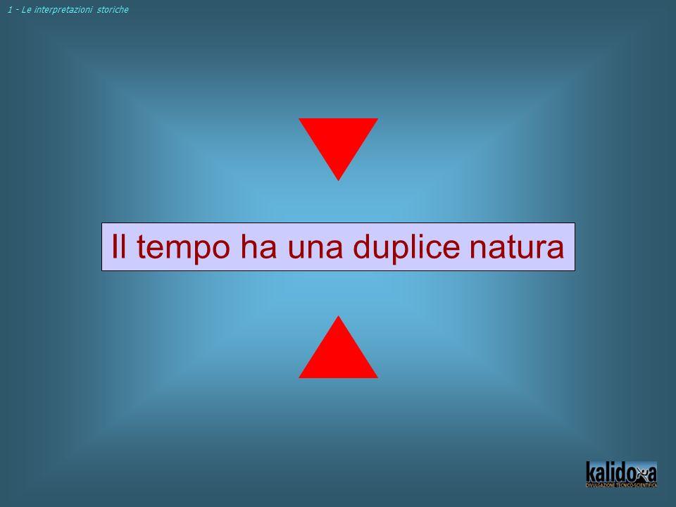 * Termodinamica * 3 – Lirreversibilità della natura Lo squilibrio viene compensato Paradigma dei vasi comunicanti (energia come fluido)