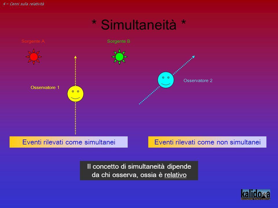 4 – Cenni sulla relatività Sorgente ASorgente B Osservatore 1 Osservatore 2 Eventi rilevati come non simultaneiEventi rilevati come simultanei Il conc
