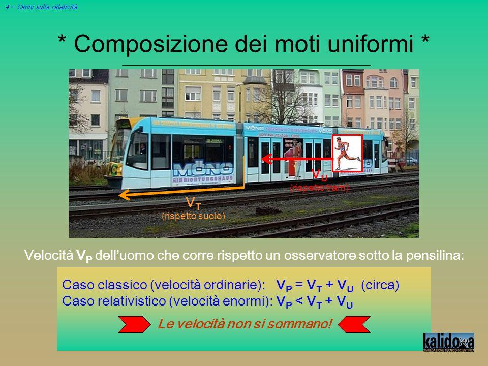 4 – Cenni sulla relatività * Composizione dei moti uniformi * V T (rispetto suolo) V U (rispetto tram) Velocità V P delluomo che corre rispetto un oss