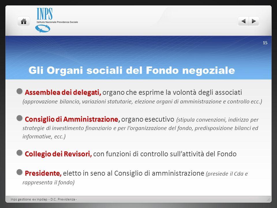 Gli Organi sociali del Fondo negoziale Assembleadei delegati, Assemblea dei delegati, organo che esprime la volontà degli associati (approvazione bila