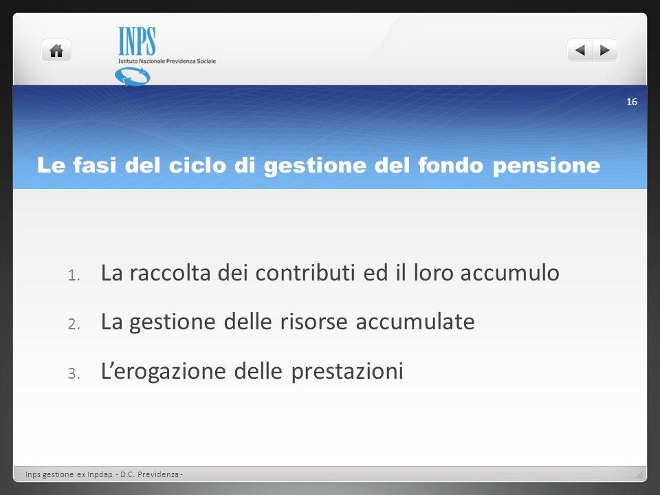 Le fasi del ciclo di gestione del fondo pensione 1. La raccolta dei contributi ed il loro accumulo 2. La gestione delle risorse accumulate 3. Lerogazi