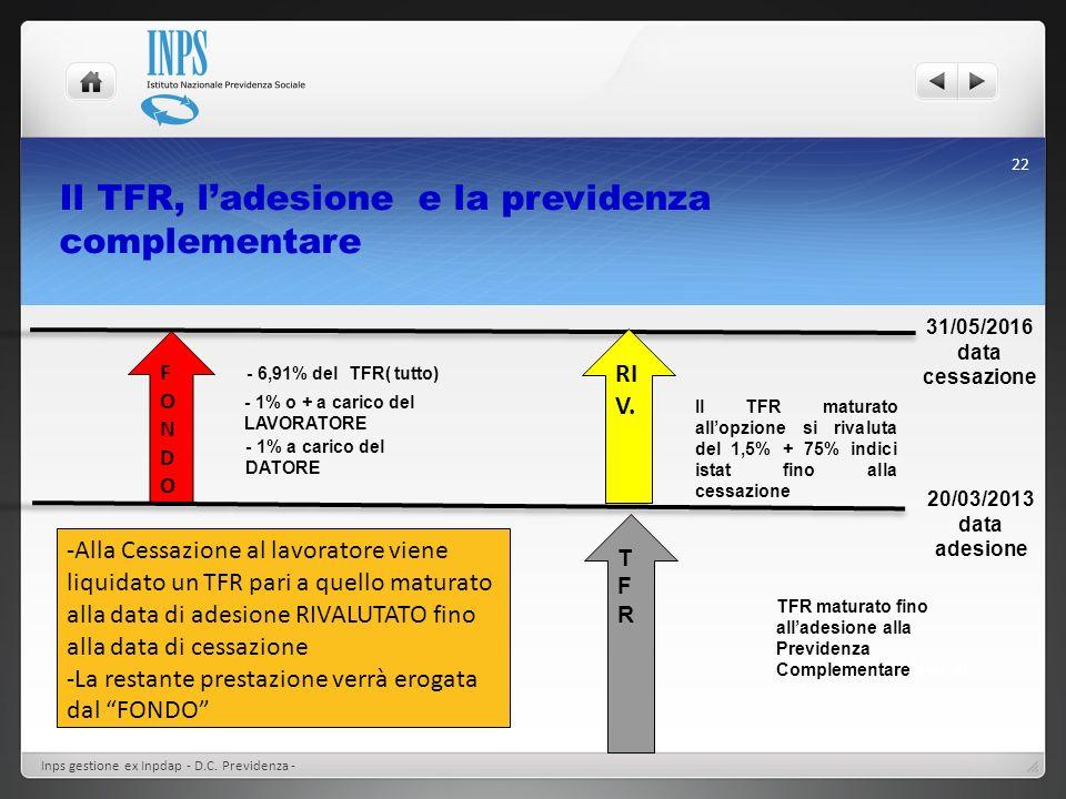 Il TFR, ladesione e la previdenza complementare Inps gestione ex Inpdap - D.C. Previdenza - 22 31/05/2016 data cessazione RI V. Il TFR maturato allopz