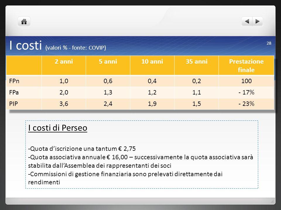 I costi (valori % - fonte: COVIP) 28 I costi di Perseo -Quota discrizione una tantum 2,75 -Quota associativa annuale 16,00 – successivamente la quota