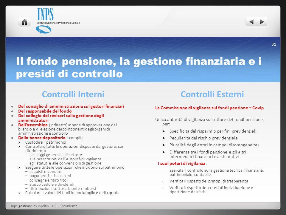 Il fondo pensione, la gestione finanziaria e i presidi di controllo Controlli Interni La Commissione di vigilanza sui fondi pensione – Covip Unica aut