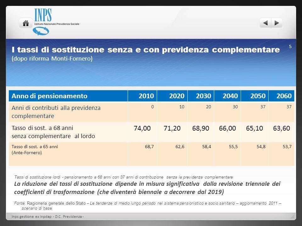 I tassi di sostituzione senza e con previdenza complementare (dopo riforma Monti-Fornero) Tassi di sostituzione lordi - pensionamento a 68 anni con 37