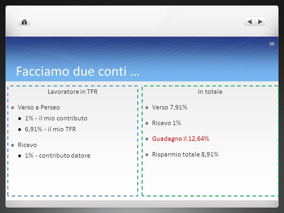 Facciamo due conti … 50 Lavoratore in TFR Verso a Perseo 1% - il mio contributo 6,91% - il mio TFR Ricevo 1% - contributo datore In totale Verso 7,91%
