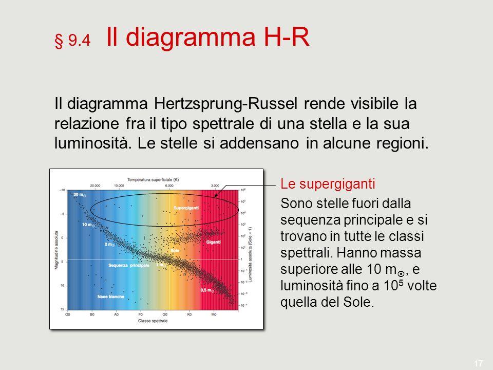 17 § 9.4 Il diagramma H-R Il diagramma Hertzsprung-Russel rende visibile la relazione fra il tipo spettrale di una stella e la sua luminosità. Le stel