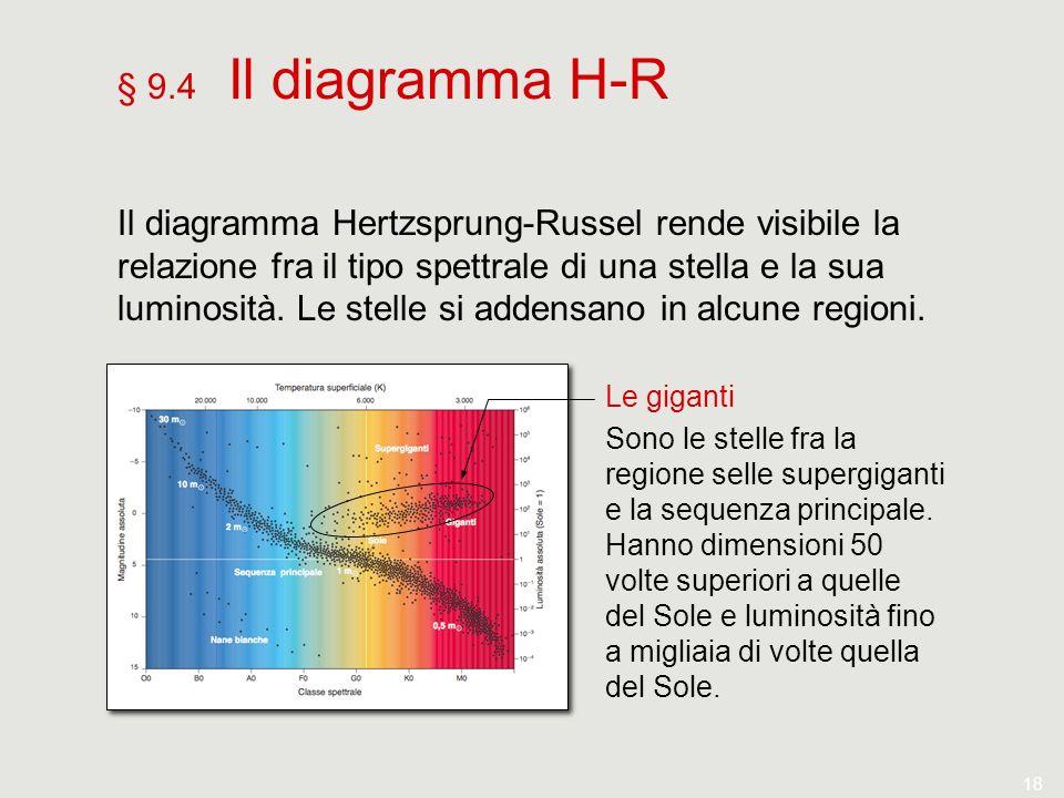 18 § 9.4 Il diagramma H-R Il diagramma Hertzsprung-Russel rende visibile la relazione fra il tipo spettrale di una stella e la sua luminosità. Le stel