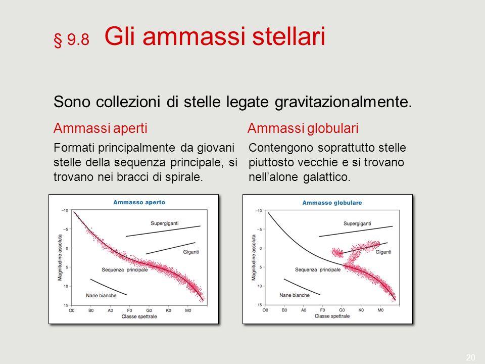 20 § 9.8 Gli ammassi stellari Sono collezioni di stelle legate gravitazionalmente. Ammassi globulariAmmassi aperti Contengono soprattutto stelle piutt