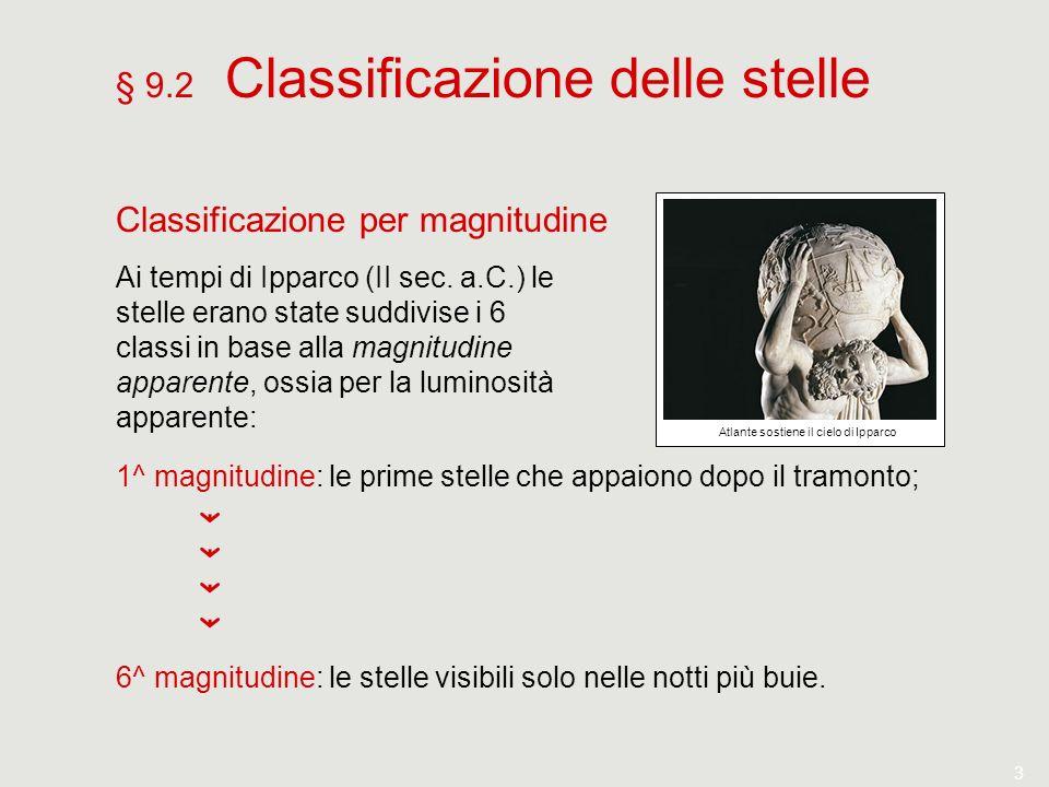 3 § 9.2 Classificazione delle stelle 1^ magnitudine: le prime stelle che appaiono dopo il tramonto; 6^ magnitudine: le stelle visibili solo nelle nott