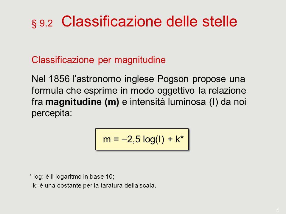 4 § 9.2 Classificazione delle stelle Classificazione per magnitudine Nel 1856 lastronomo inglese Pogson propose una formula che esprime in modo oggett