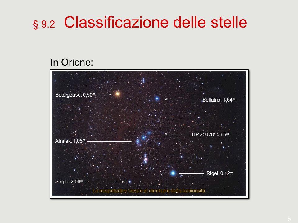 5 § 9.2 Classificazione delle stelle In Orione: Betelgeuse: 0,50 m Alnitak: 1,85 m Saiph: 2,06 m Bellatrix: 1,64 m Rigel: 0,12 m HP 25028: 5,65 m La m