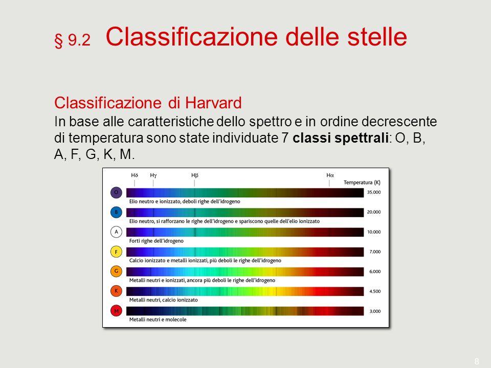 8 § 9.2 Classificazione delle stelle Classificazione di Harvard In base alle caratteristiche dello spettro e in ordine decrescente di temperatura sono