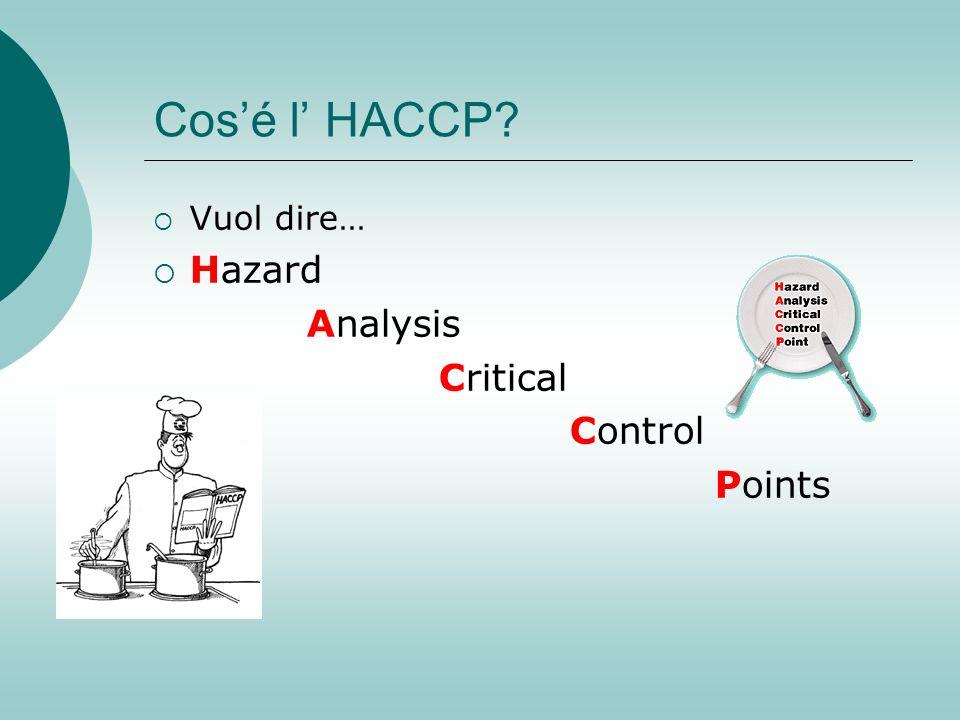 Cosé l HACCP? Vuol dire… Hazard Analysis Critical Control Points