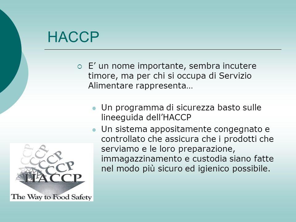 HACCP E un nome importante, sembra incutere timore, ma per chi si occupa di Servizio Alimentare rappresenta… Un programma di sicurezza basto sulle lin