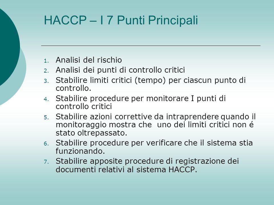 HACCP – I 7 Punti Principali 1. Analisi del rischio 2. Analisi dei punti di controllo critici 3. Stabilire limiti critici (tempo) per ciascun punto di