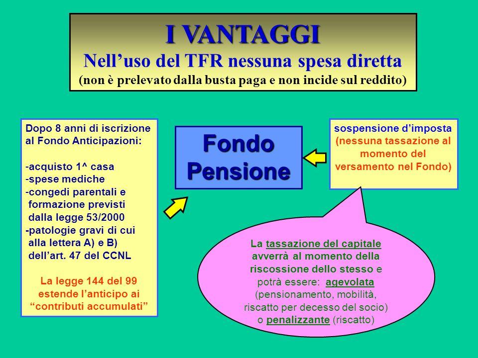 Gestione Garanzia Controllo Gestione Garanzia Controllo IL SERVICE AMMINISTRATIVO Conti pensionistici individuali - Riceve tutte le informazioni inere