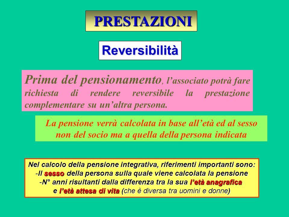 I requisiti per la pensione complementare Età pensionabile stabilita dal regime obbligatorio di appartenenza almeno 10 anni di iscrizione al fondo pen