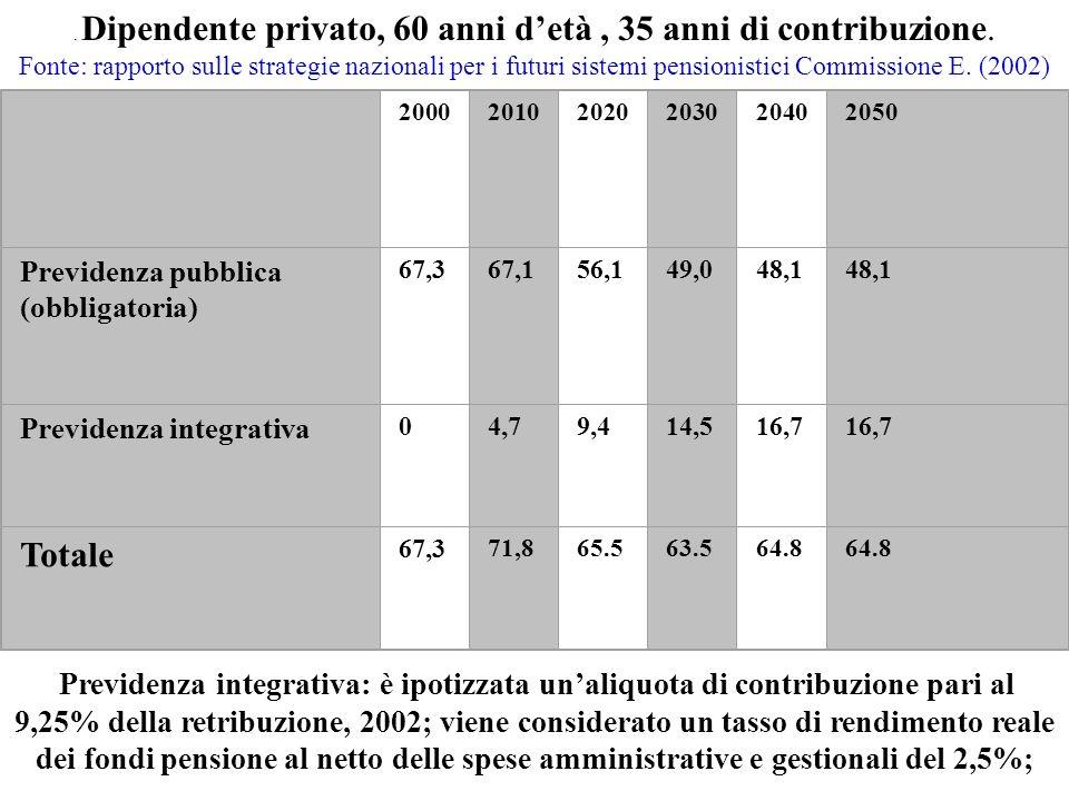 tassazione agevolata interruzione rapporto di lavoro per :-fallimento azienda - mobiltà - pensionamento senza aver maturato i requisiti per la pension