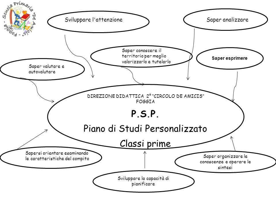 DIREZIONE DIDATTICA 2° CIRCOLO DE AMICIS FOGGIA P.S.P. Piano di Studi Personalizzato Classi prime Sviluppare l'attenzioneSaper analizzare Sviluppare l
