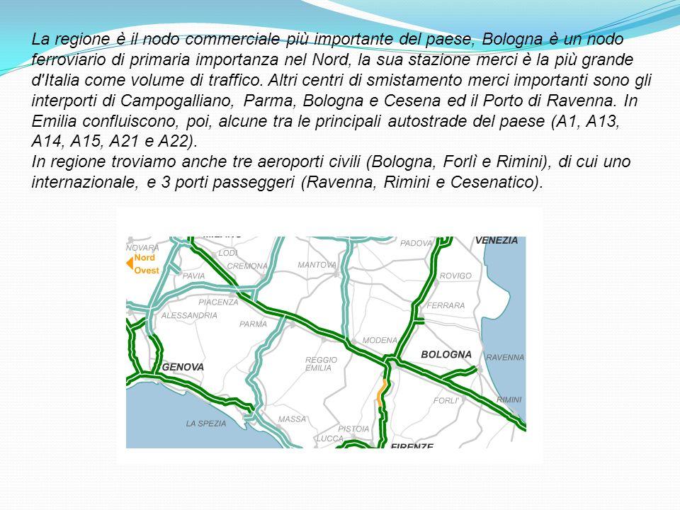 La regione è il nodo commerciale più importante del paese, Bologna è un nodo ferroviario di primaria importanza nel Nord, la sua stazione merci è la p