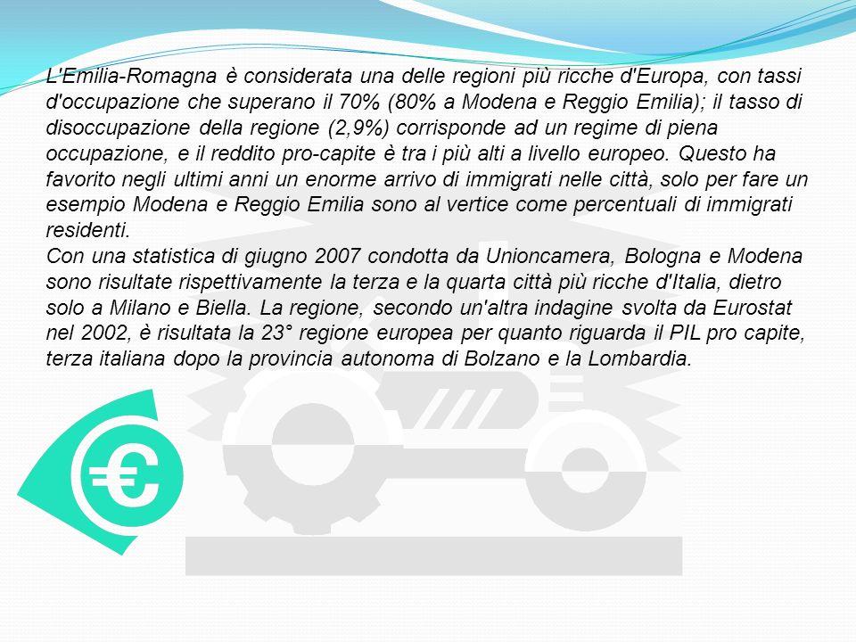 L'Emilia-Romagna è considerata una delle regioni più ricche d'Europa, con tassi d'occupazione che superano il 70% (80% a Modena e Reggio Emilia); il t