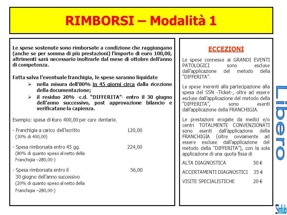 RIMBORSI – Modalità 1 Le spese sostenute sono rimborsate a condizione che raggiungano (anche se per somma di più prestazioni) limporto di euro 100,00,