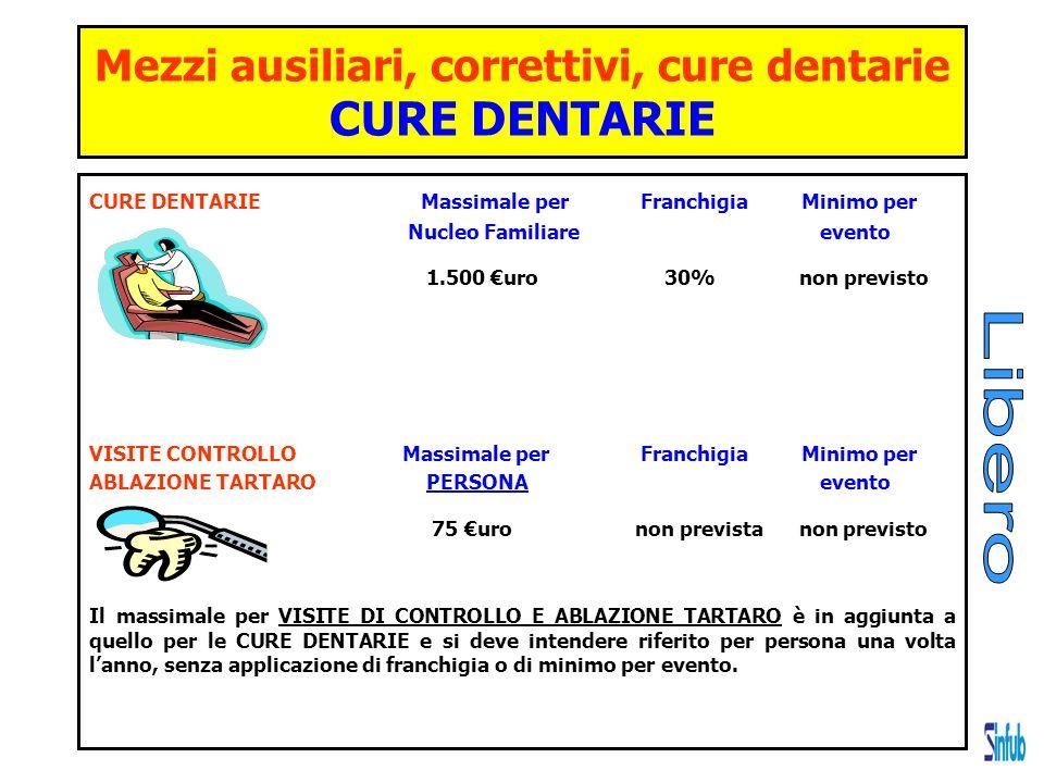 Mezzi ausiliari, correttivi, cure dentarie CURE DENTARIE CURE DENTARIE Massimale per Franchigia Minimo per Nucleo Familiare evento 1.500 uro 30% non p